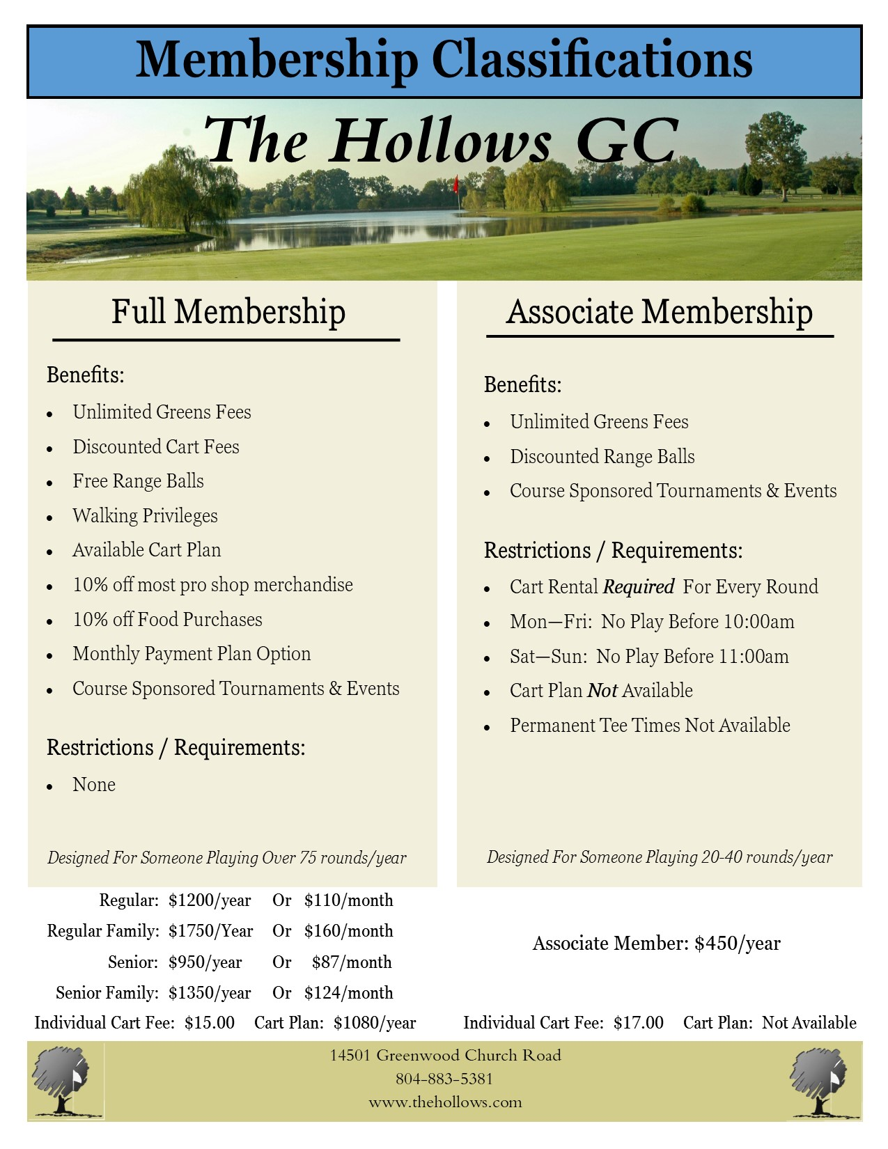 Membership Classifications & Benefits